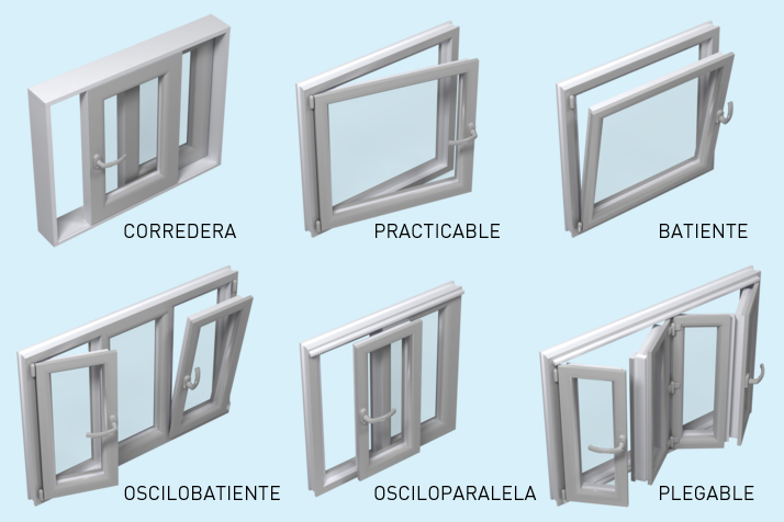 ventanas mallorca tipos apertura